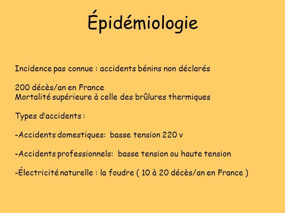 Épidémiologie Incidence pas connue : accidents bénins non déclarés