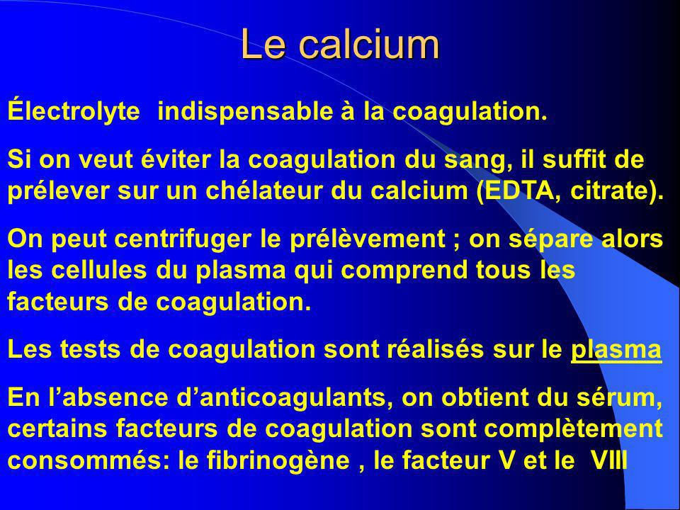 Le calcium Électrolyte indispensable à la coagulation.