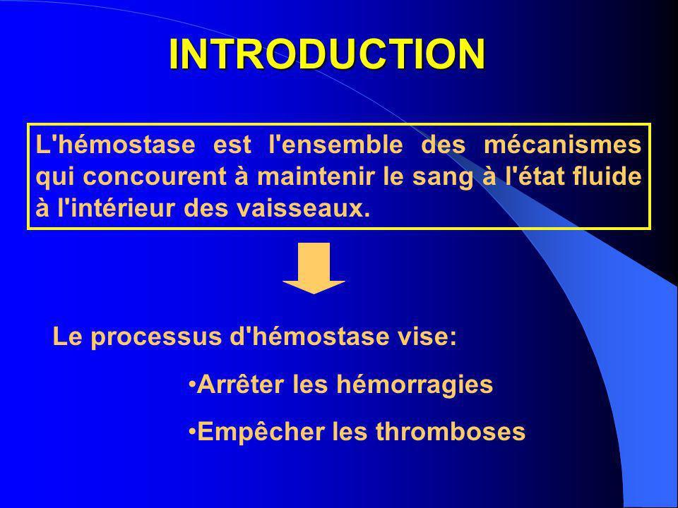 INTRODUCTION L hémostase est l ensemble des mécanismes qui concourent à maintenir le sang à l état fluide à l intérieur des vaisseaux.
