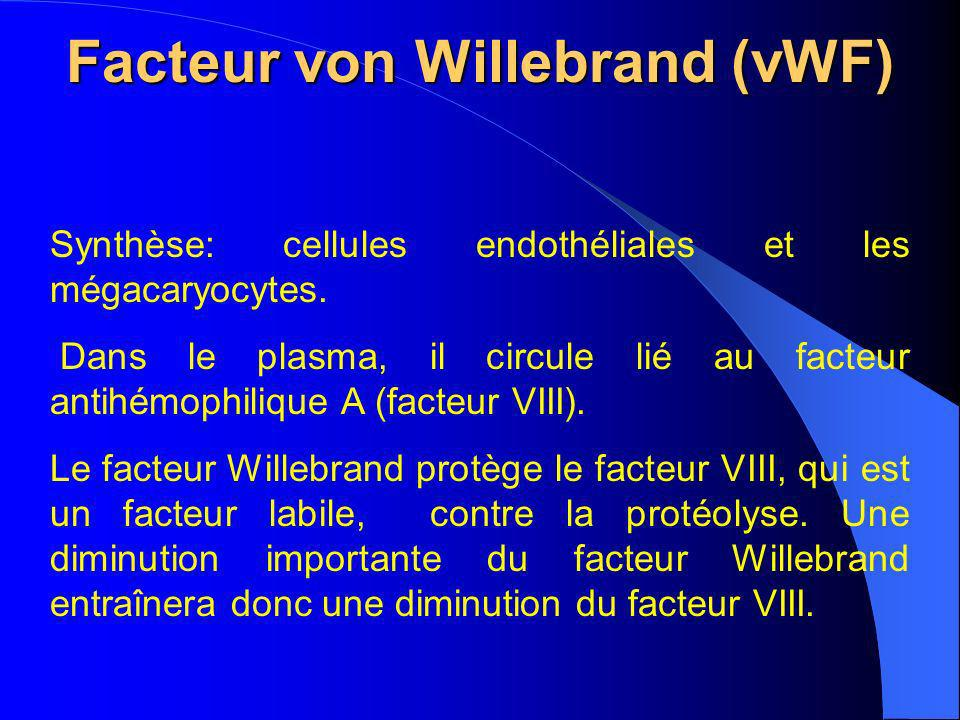 Facteur von Willebrand (vWF)