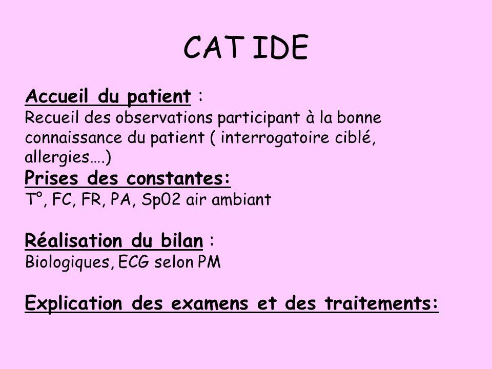 CAT IDE Accueil du patient : Prises des constantes: