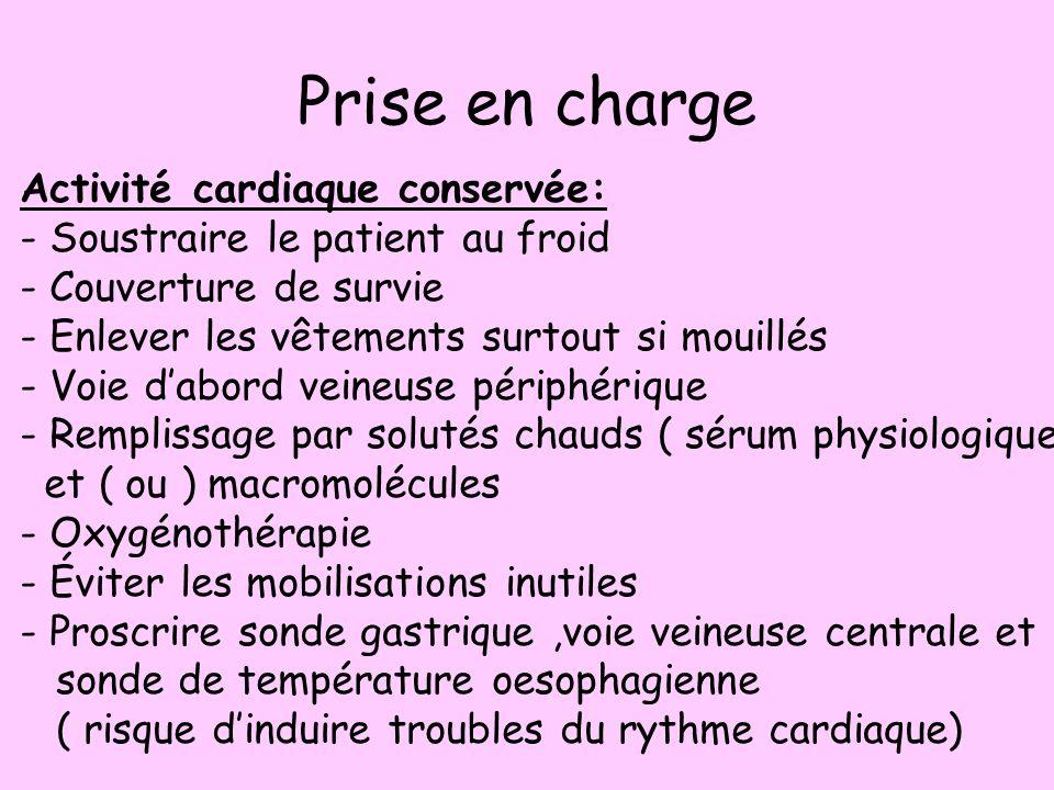 Prise en charge Activité cardiaque conservée: