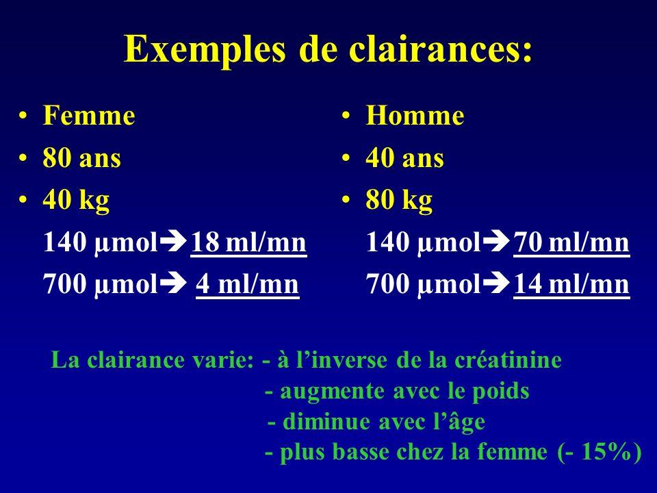 Exemples de clairances: