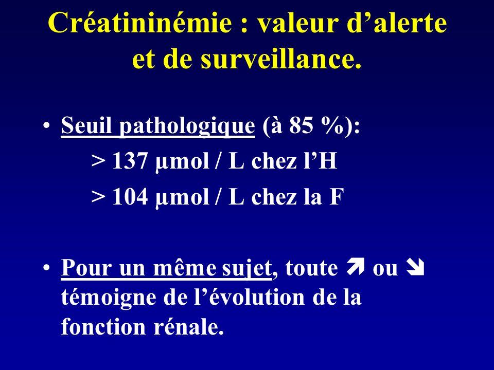 Créatininémie : valeur d'alerte et de surveillance.