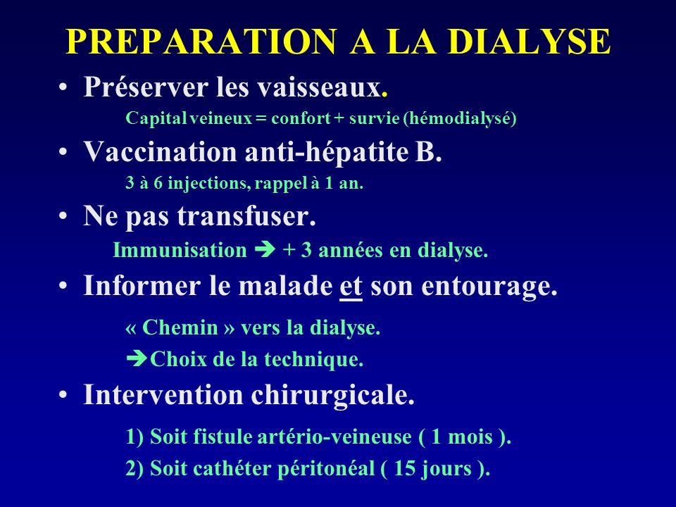 PREPARATION A LA DIALYSE