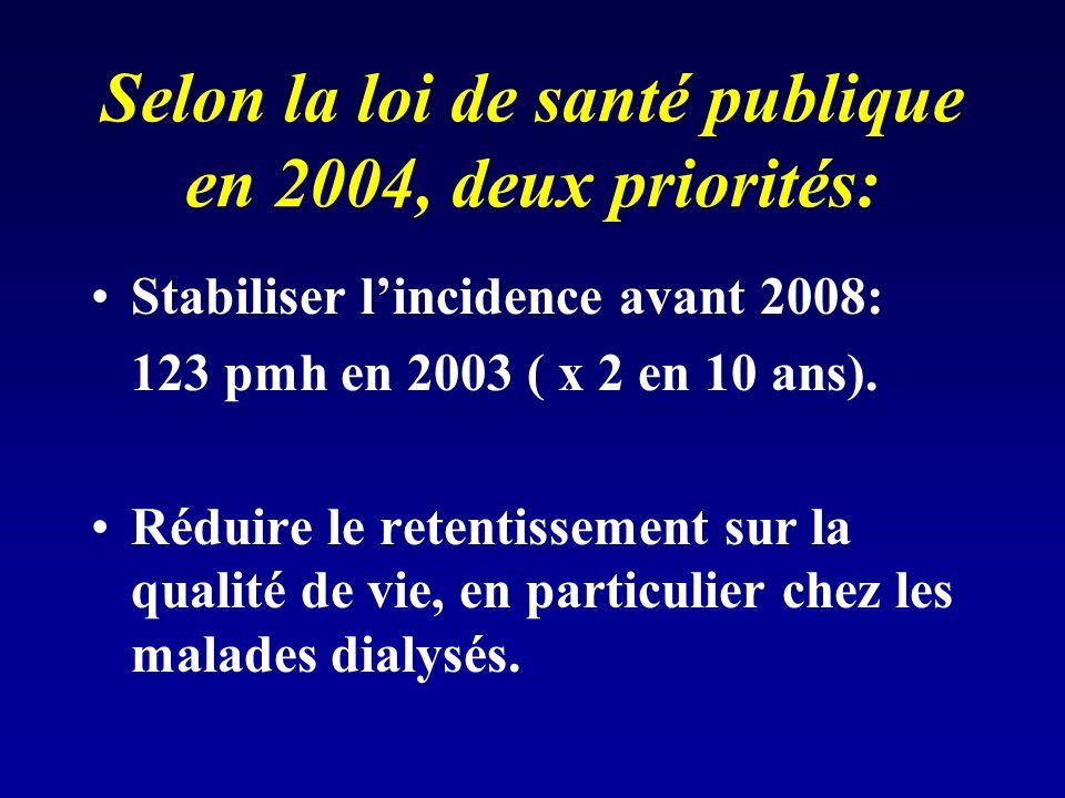 Selon la loi de santé publique en 2004, deux priorités: