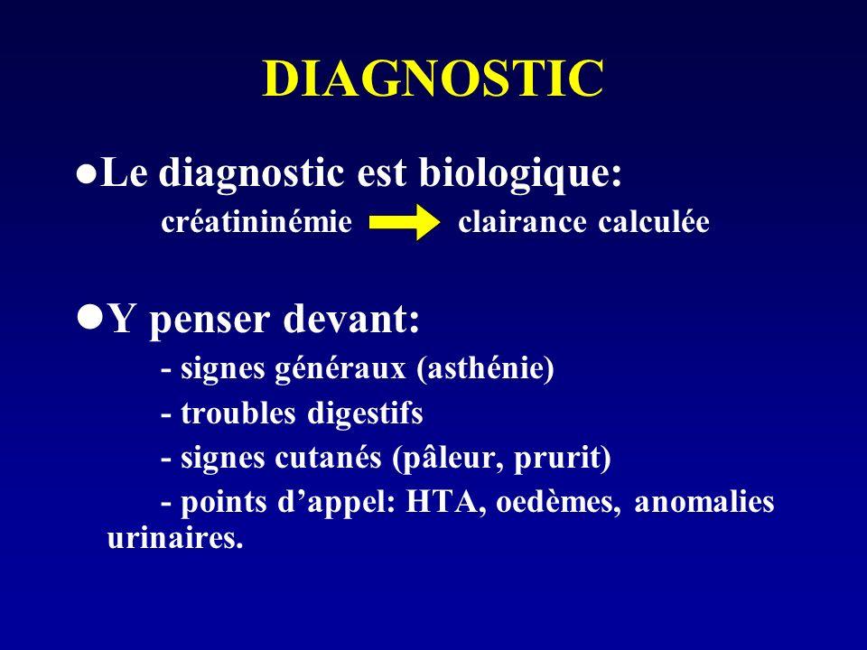 DIAGNOSTIC Y penser devant: Le diagnostic est biologique: