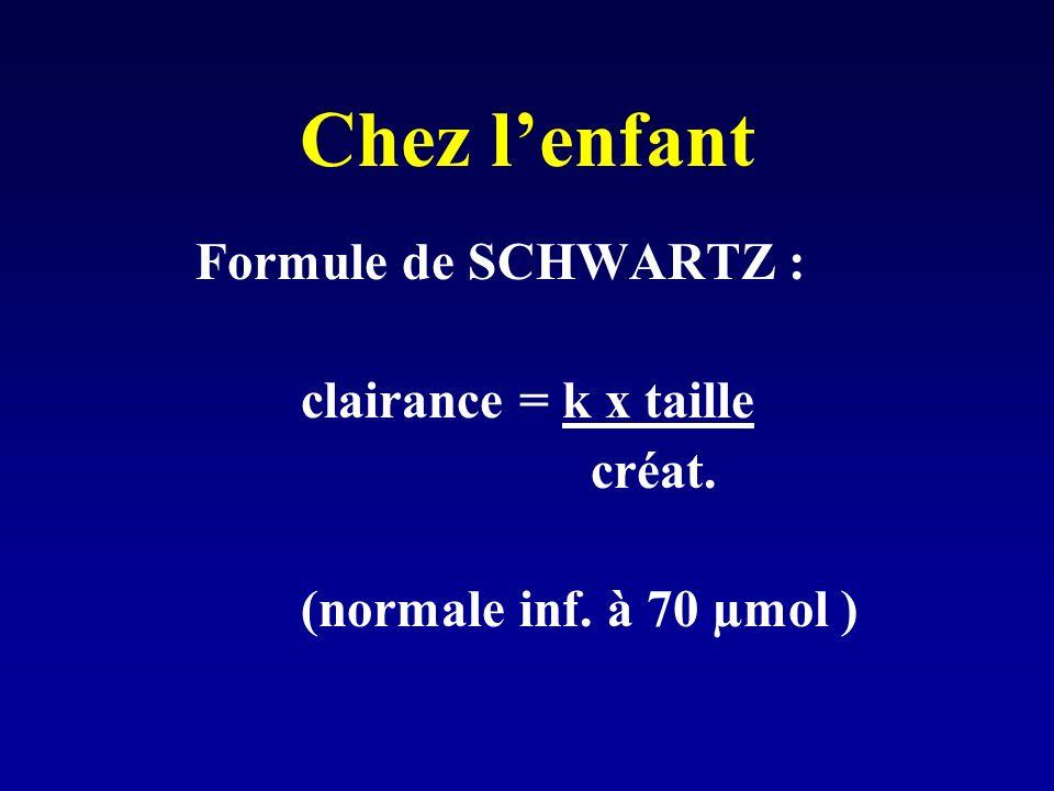 Chez l'enfant clairance = k x taille créat. (normale inf. à 70 µmol )