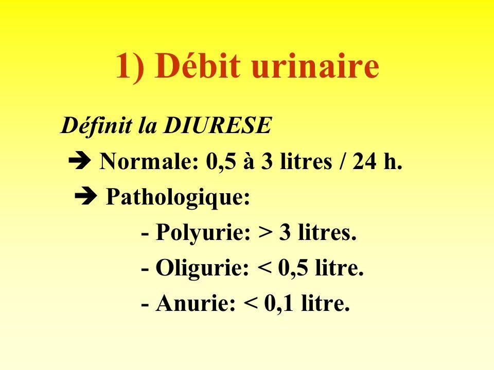 1) Débit urinaire  Normale: 0,5 à 3 litres / 24 h.  Pathologique: