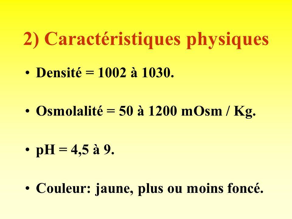 2) Caractéristiques physiques