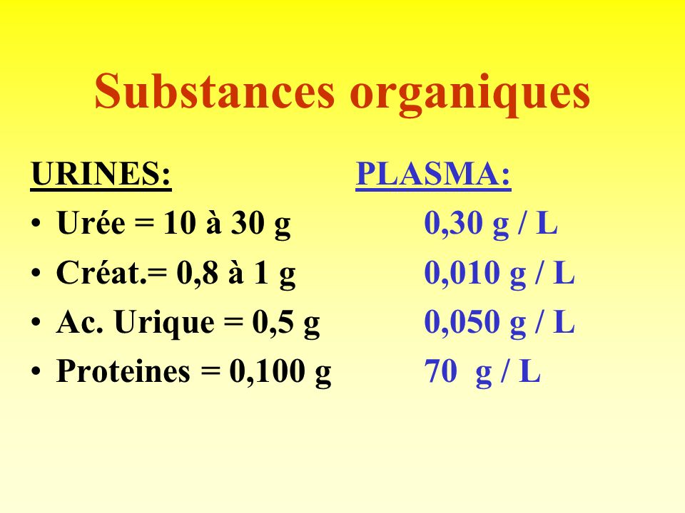 Substances organiques