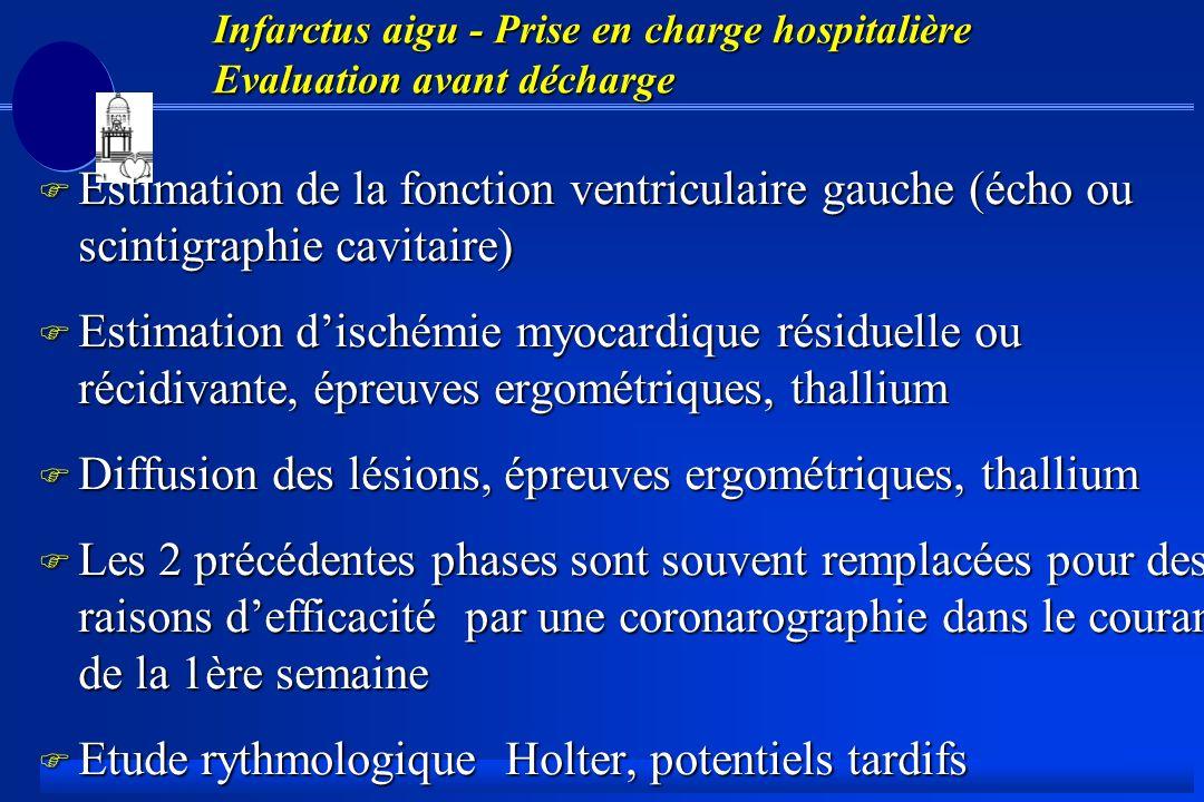Diffusion des lésions, épreuves ergométriques, thallium