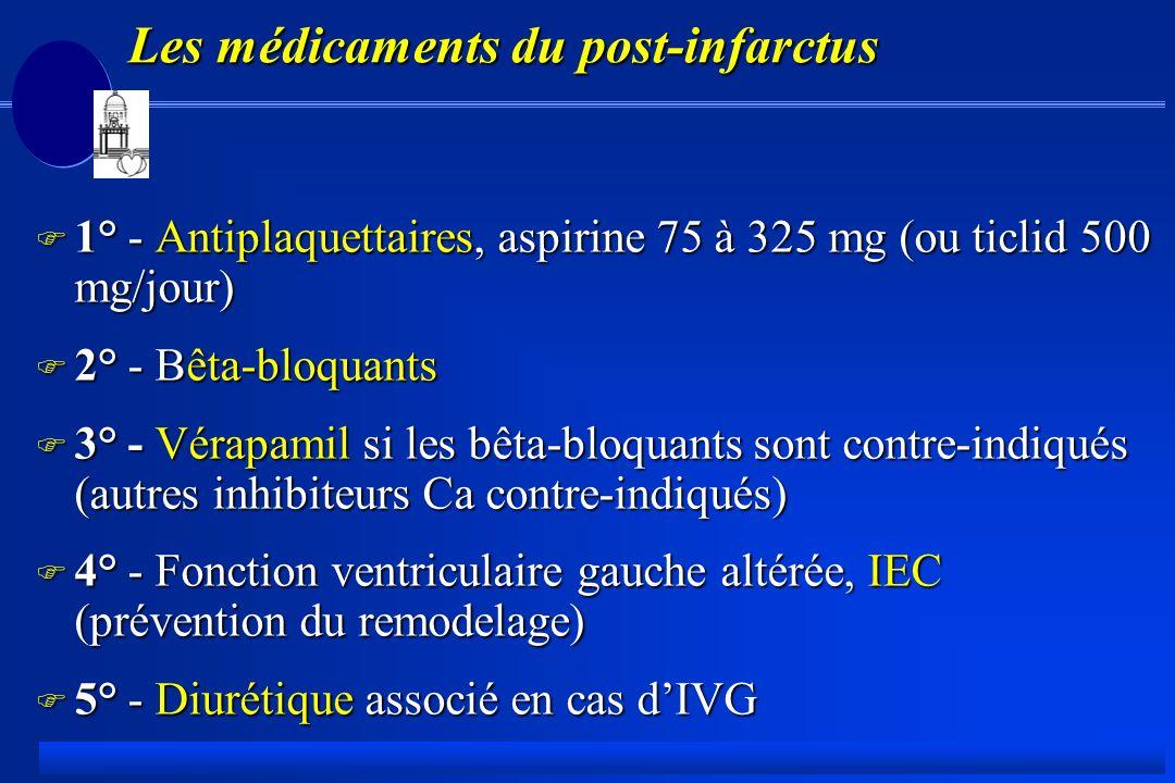 Les médicaments du post-infarctus