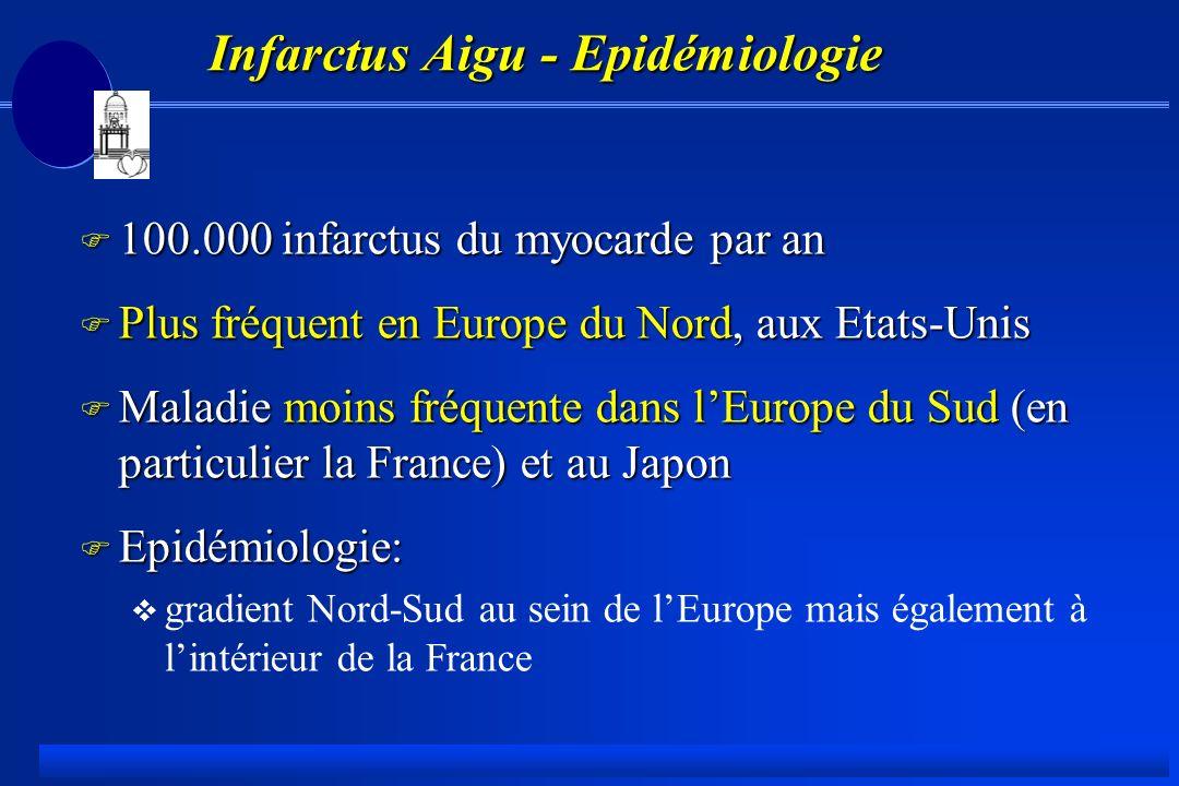 Infarctus Aigu - Epidémiologie