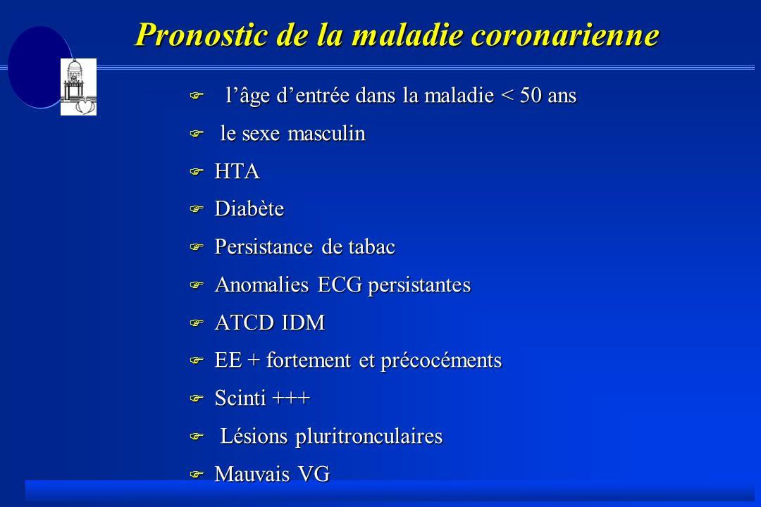 Pronostic de la maladie coronarienne