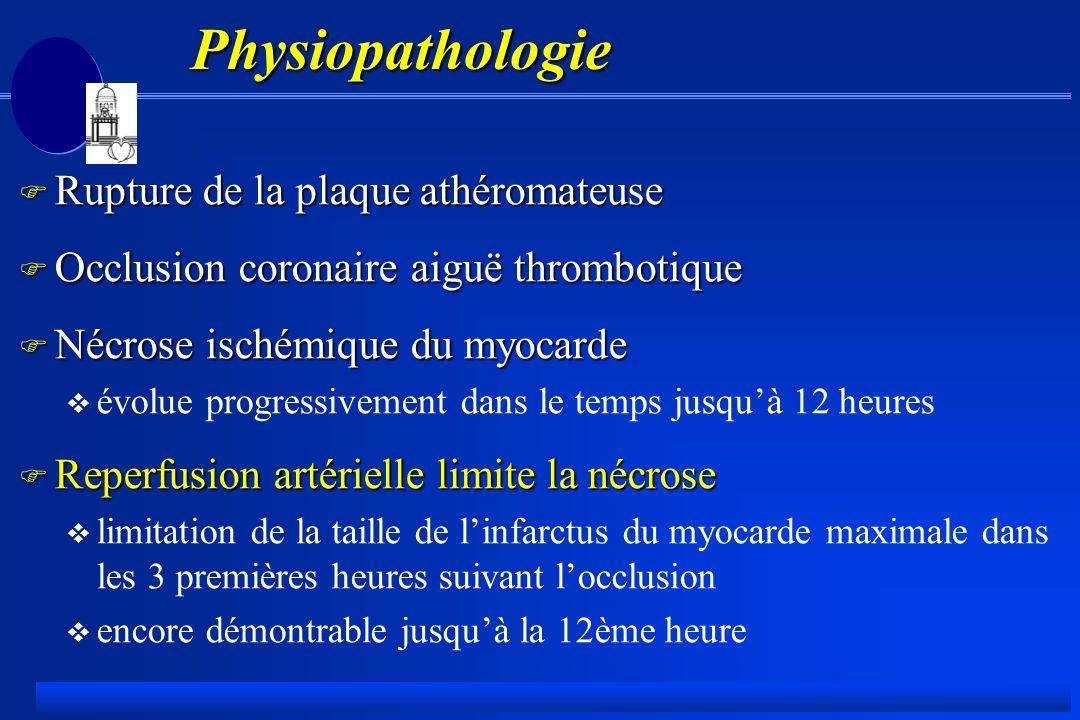Physiopathologie Rupture de la plaque athéromateuse