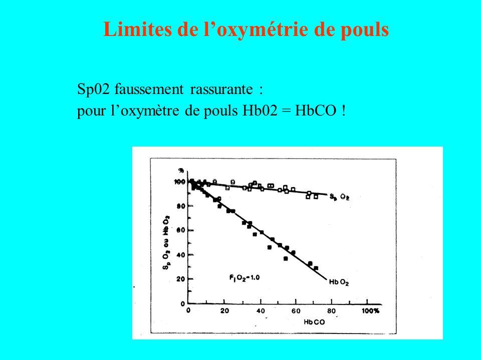 Limites de l'oxymétrie de pouls