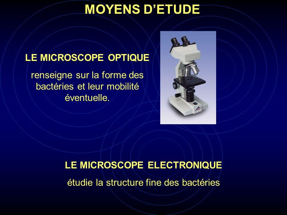MOYENS D'ETUDE LE MICROSCOPE OPTIQUE