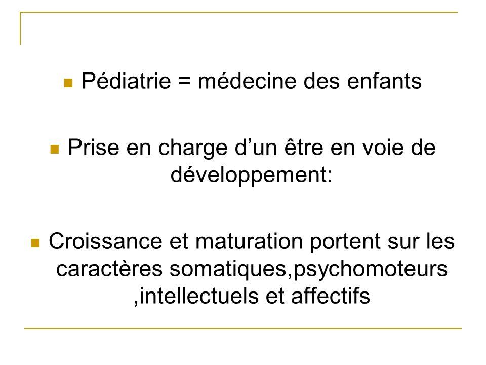 Pédiatrie = médecine des enfants