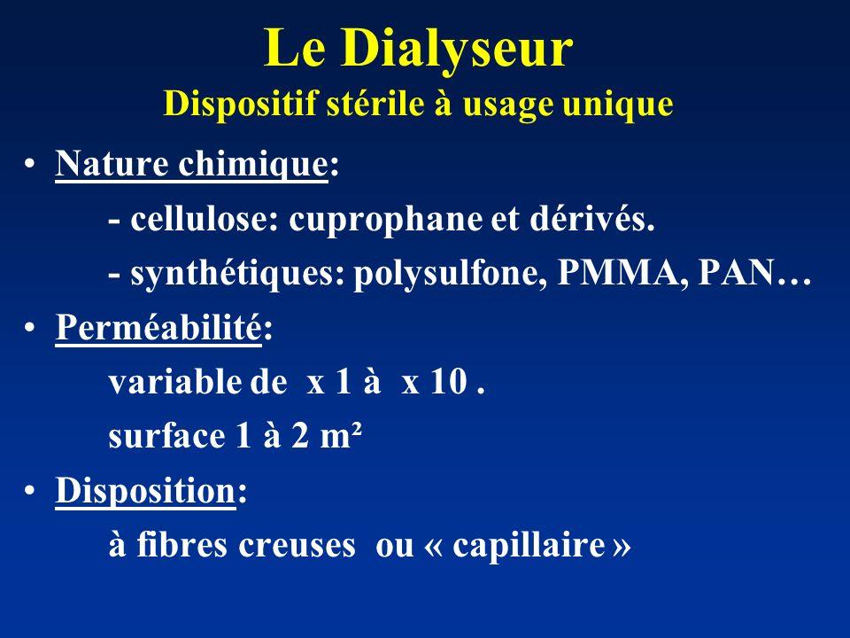 Le Dialyseur Dispositif stérile à usage unique