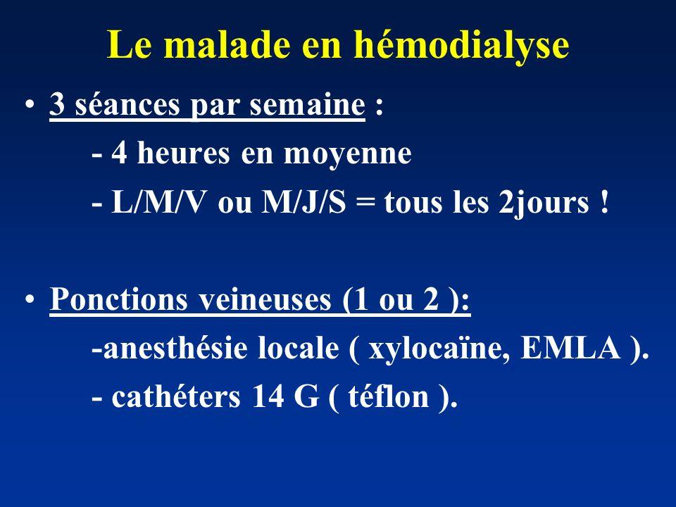 Le malade en hémodialyse
