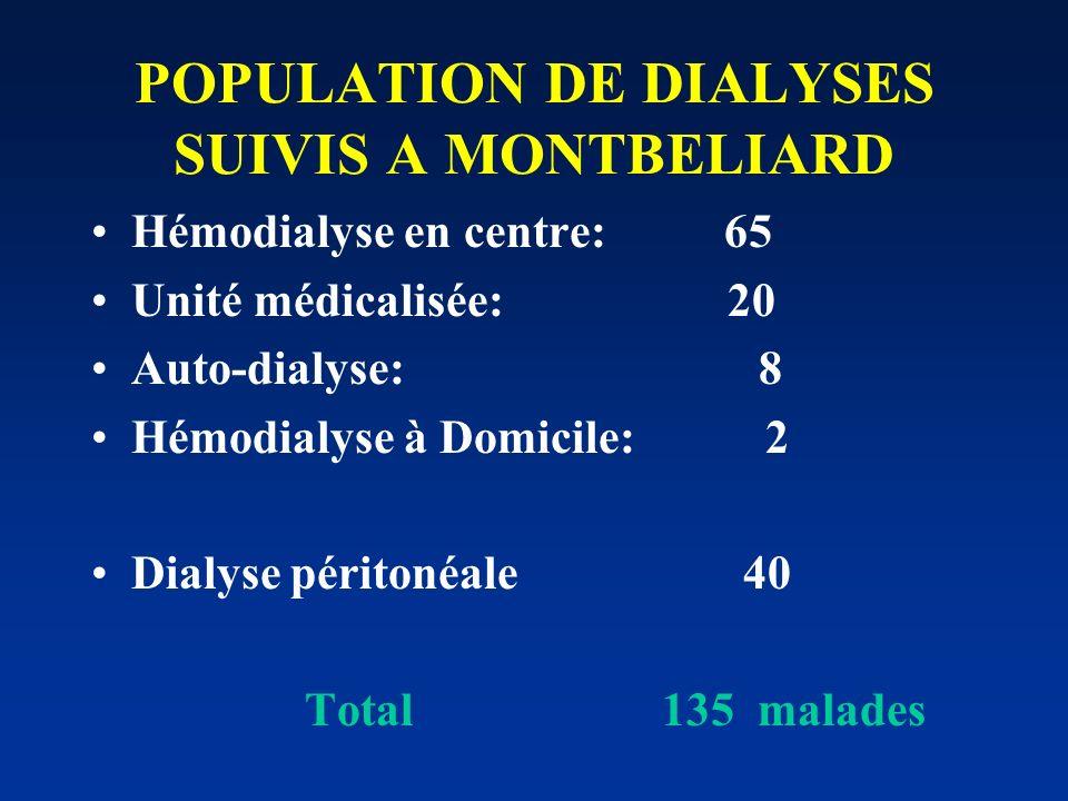 POPULATION DE DIALYSES SUIVIS A MONTBELIARD