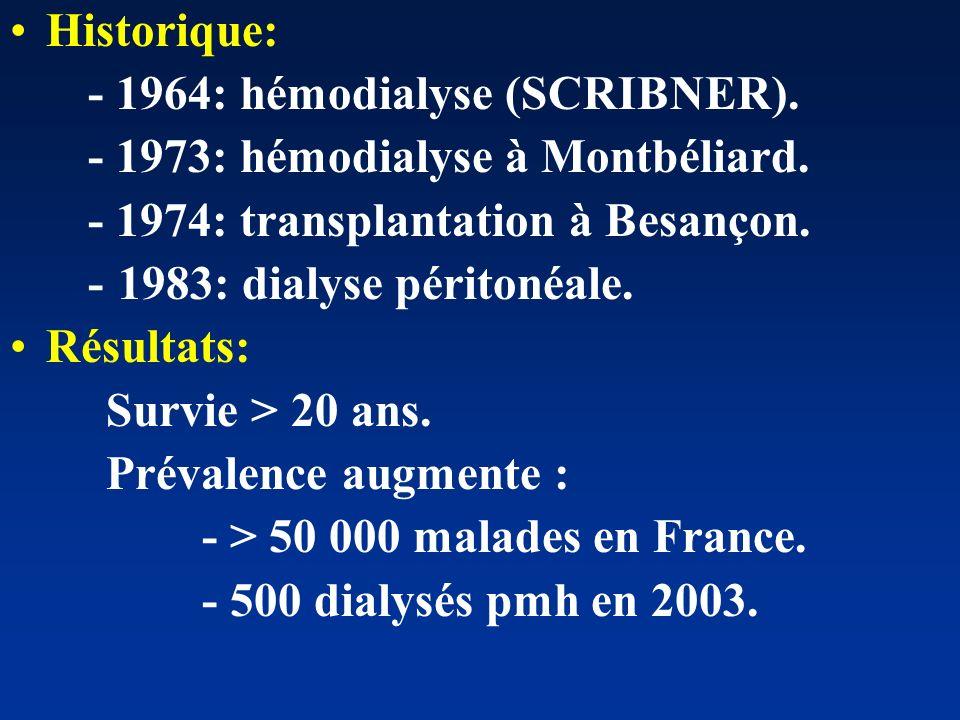 Historique: - 1964: hémodialyse (SCRIBNER). - 1973: hémodialyse à Montbéliard. - 1974: transplantation à Besançon.