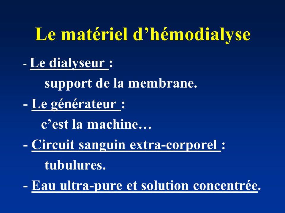 Le matériel d'hémodialyse