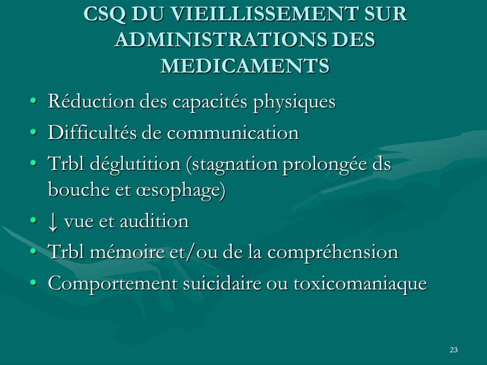 CSQ DU VIEILLISSEMENT SUR ADMINISTRATIONS DES MEDICAMENTS
