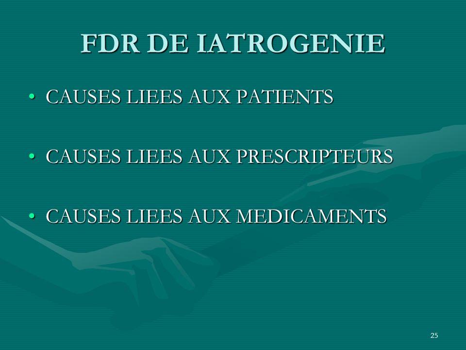FDR DE IATROGENIE CAUSES LIEES AUX PATIENTS