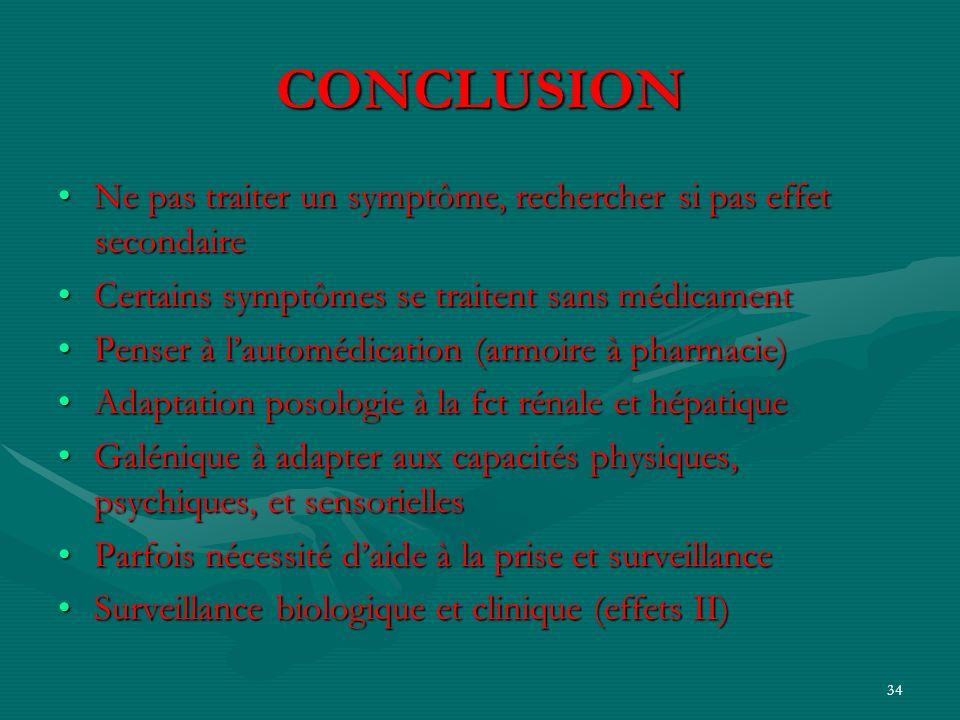 CONCLUSIONNe pas traiter un symptôme, rechercher si pas effet secondaire. Certains symptômes se traitent sans médicament.