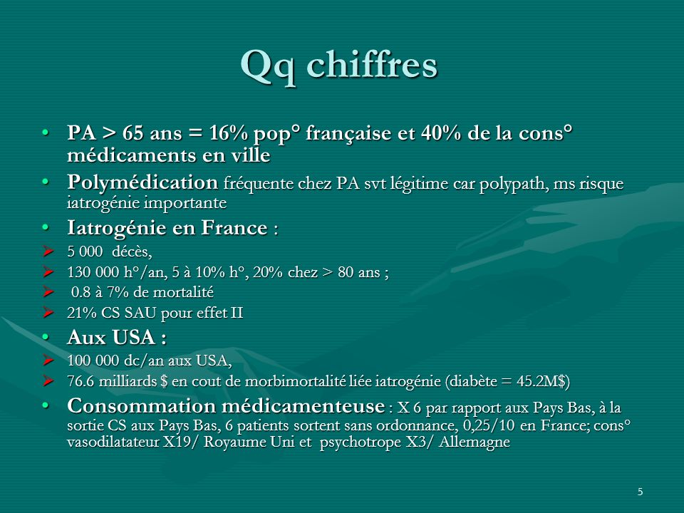 Qq chiffres PA > 65 ans = 16% pop° française et 40% de la cons° médicaments en ville.