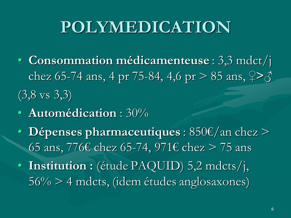POLYMEDICATION Consommation médicamenteuse : 3,3 mdct/j chez 65-74 ans, 4 pr 75-84, 4,6 pr > 85 ans, ♀>♂