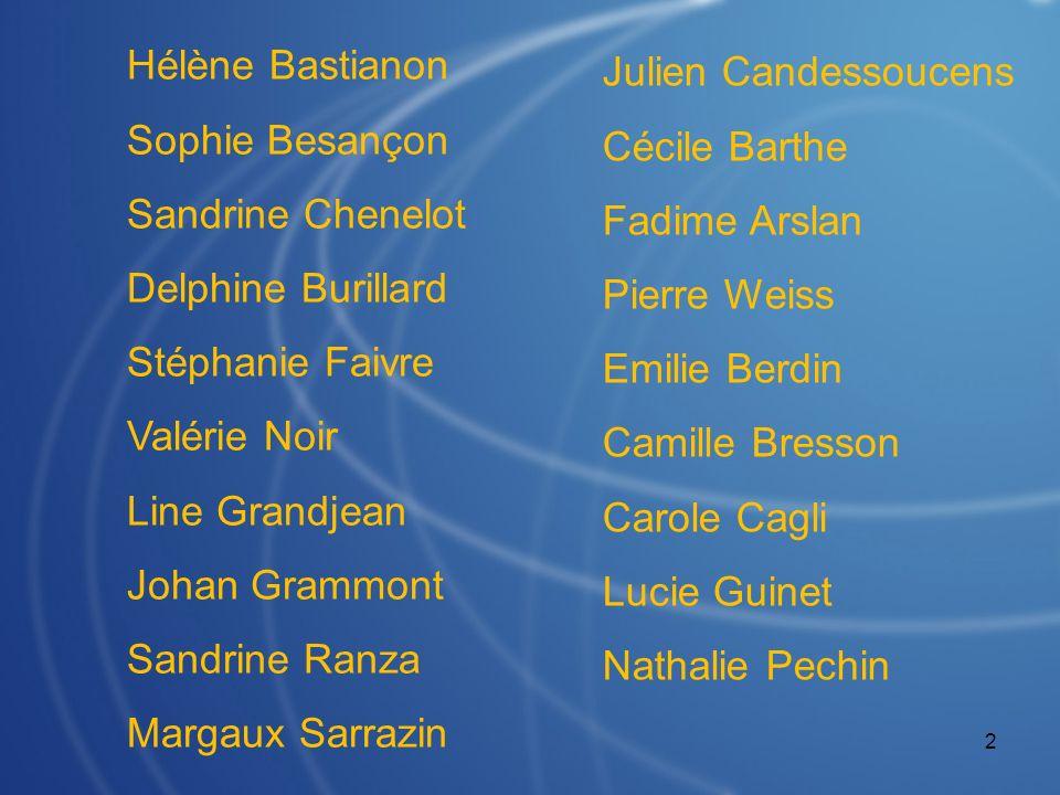 Hélène BastianonSophie Besançon. Sandrine Chenelot. Delphine Burillard. Stéphanie Faivre. Valérie Noir.