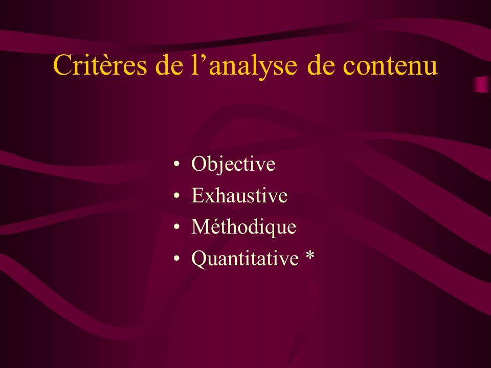 Critères de l'analyse de contenu