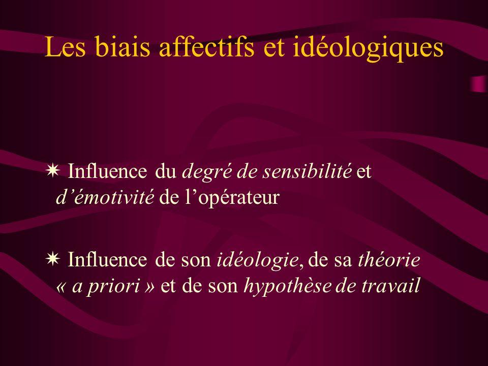 Les biais affectifs et idéologiques