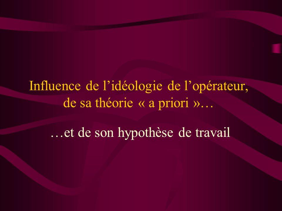 Influence de l'idéologie de l'opérateur, de sa théorie « a priori »…