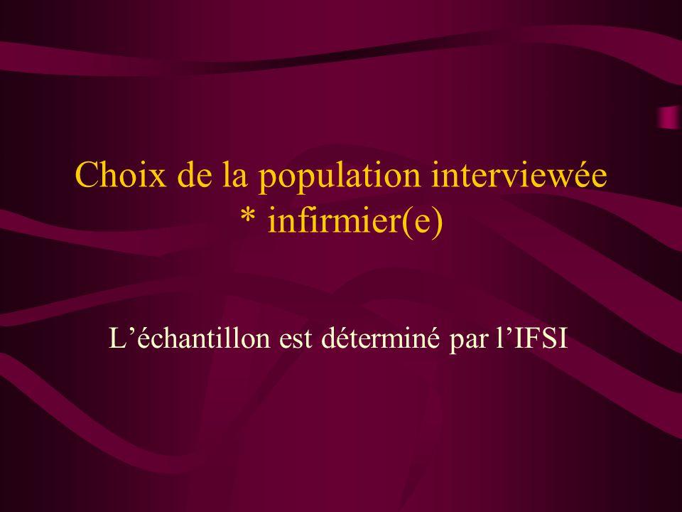 Choix de la population interviewée * infirmier(e)