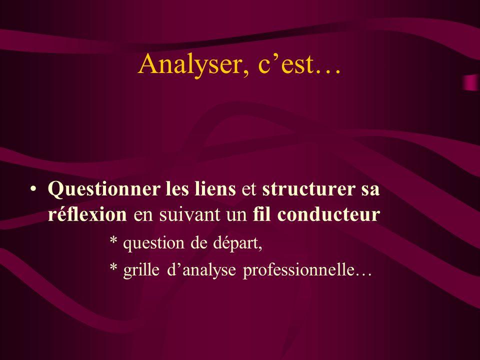 Analyser, c'est… Questionner les liens et structurer sa réflexion en suivant un fil conducteur. * question de départ,