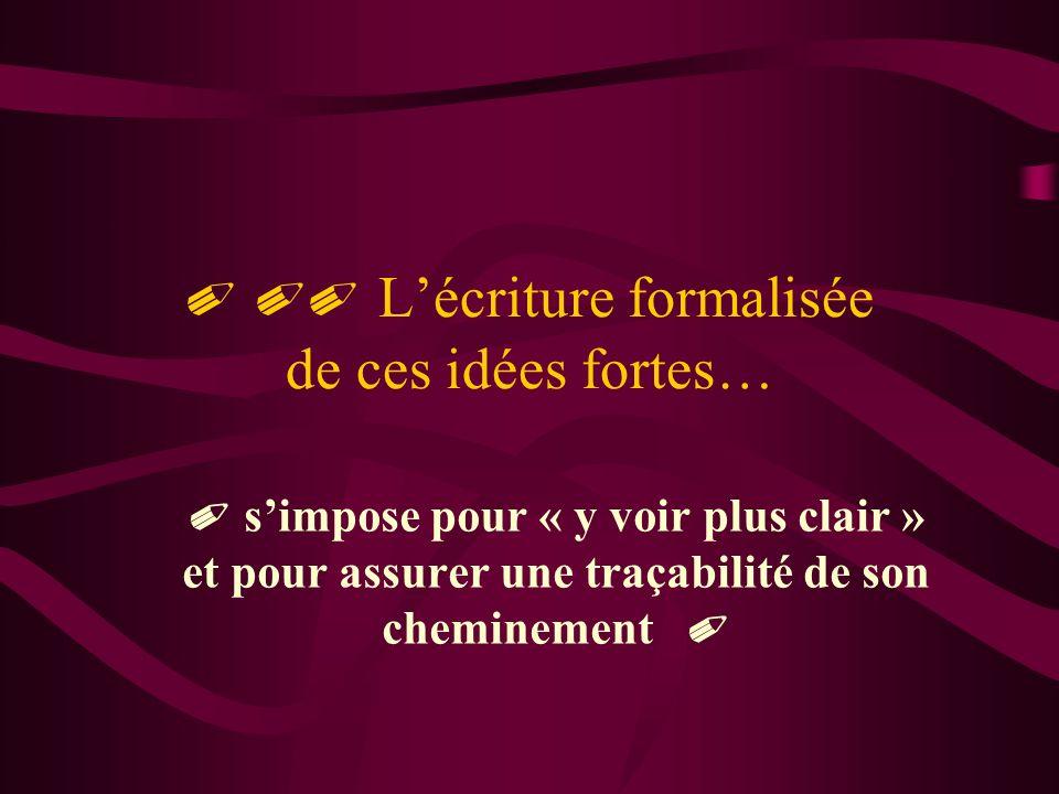 ✐ ✐✐ L'écriture formalisée de ces idées fortes…