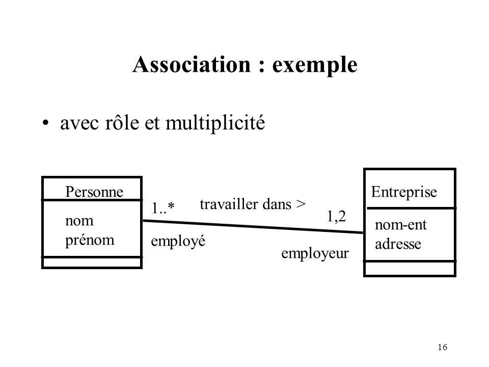 Association : exemple avec rôle et multiplicité Personne Entreprise