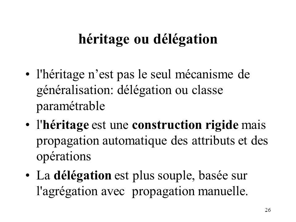 héritage ou délégation