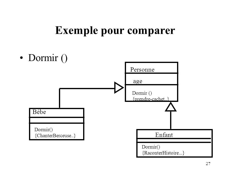 Exemple pour comparer Dormir () Personne age Bébe Enfant Dormir ()