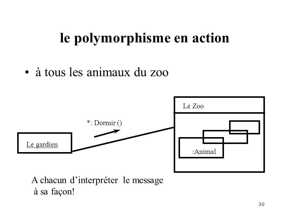 le polymorphisme en action