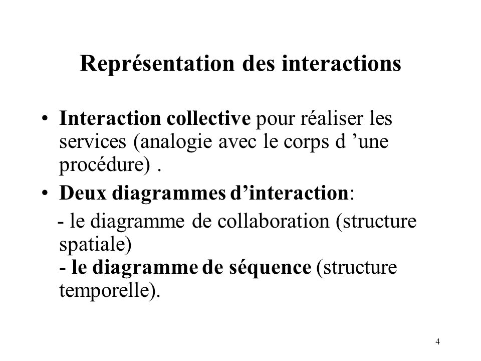Représentation des interactions