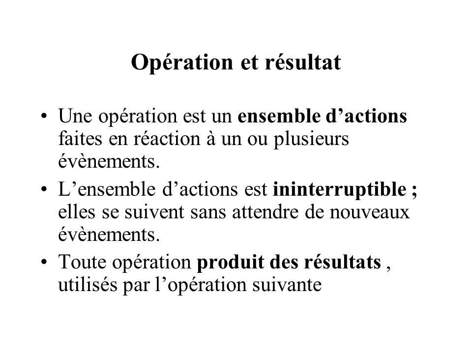 Opération et résultat Une opération est un ensemble d'actions faites en réaction à un ou plusieurs évènements.