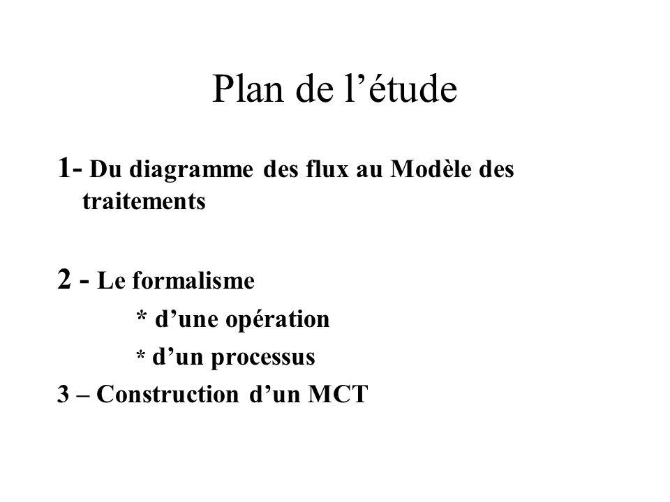 Plan de l'étude 1- Du diagramme des flux au Modèle des traitements