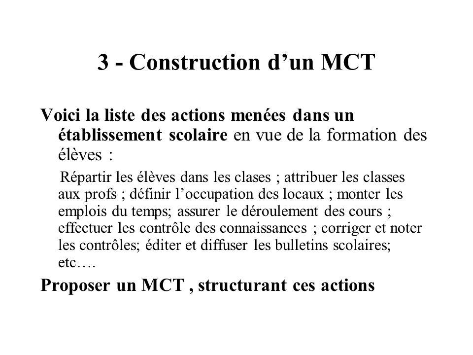 3 - Construction d'un MCT