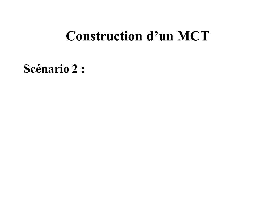 Construction d'un MCT Scénario 2 :