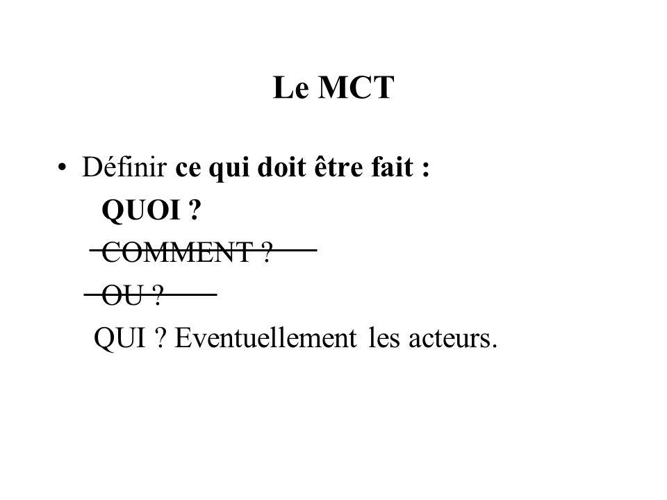Le MCT Définir ce qui doit être fait : QUOI COMMENT OU